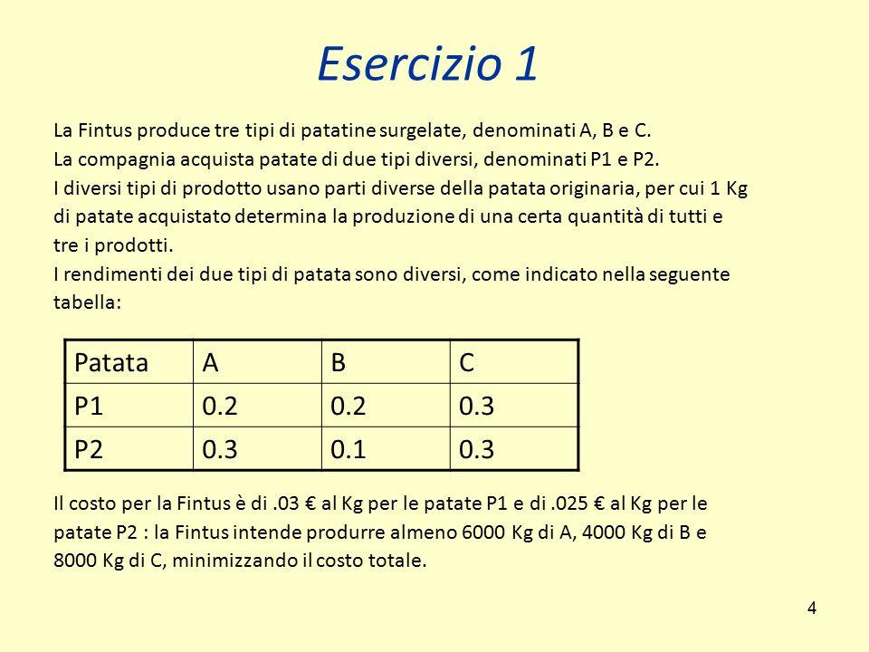 4 La Fintus produce tre tipi di patatine surgelate, denominati A, B e C. La compagnia acquista patate di due tipi diversi, denominati P1 e P2. I diver