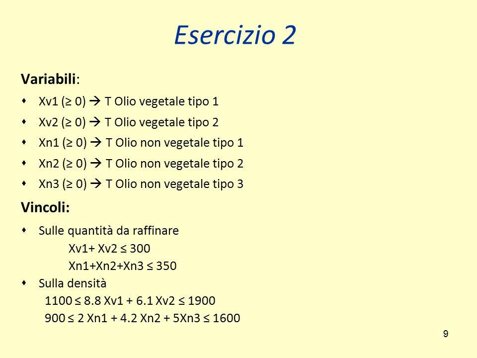 9 Variabili:  Xv1 (≥ 0)  T Olio vegetale tipo 1  Xv2 (≥ 0)  T Olio vegetale tipo 2  Xn1 (≥ 0)  T Olio non vegetale tipo 1  Xn2 (≥ 0)  T Olio n
