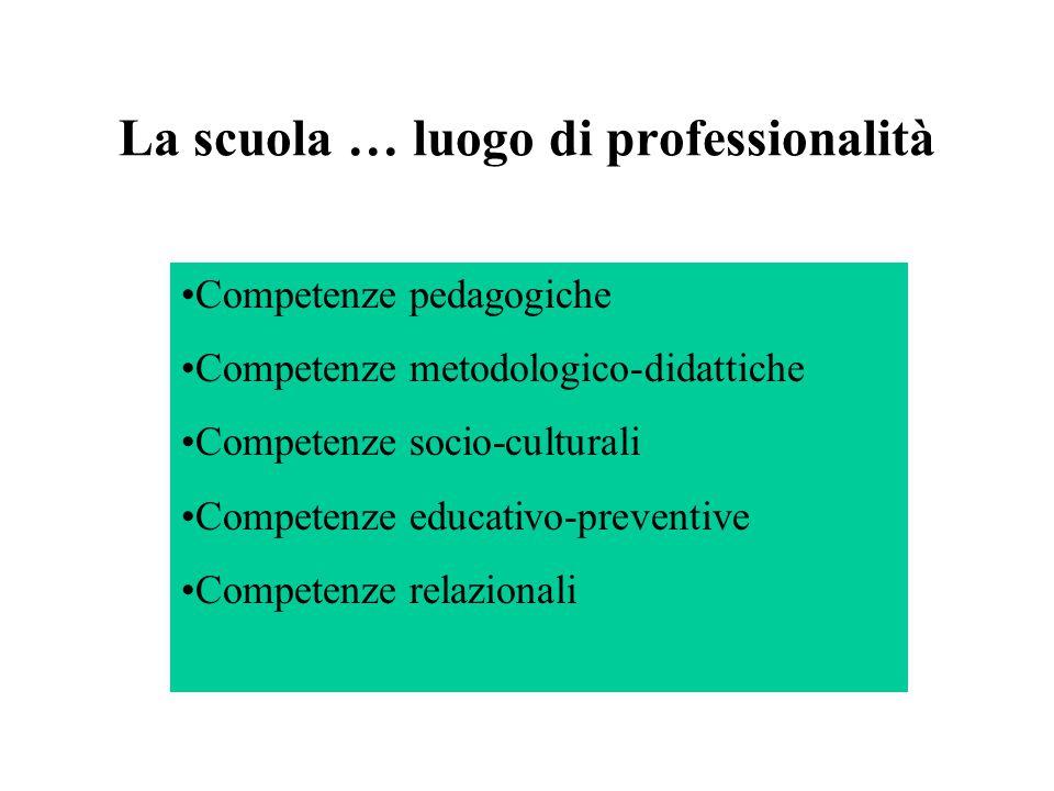 La scuola … luogo di professionalità Competenze pedagogiche Competenze metodologico-didattiche Competenze socio-culturali Competenze educativo-prevent