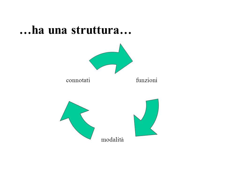 …ha una struttura… funzioni modalità connotati