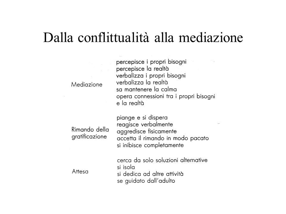 Dalla conflittualità alla mediazione
