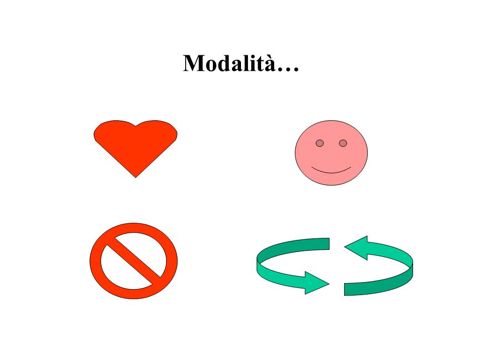 Modalità…