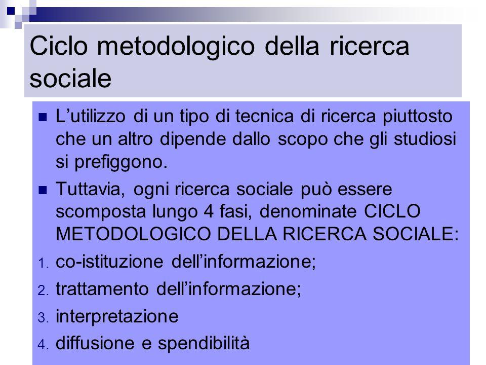 Ciclo metodologico della ricerca sociale L'utilizzo di un tipo di tecnica di ricerca piuttosto che un altro dipende dallo scopo che gli studiosi si pr