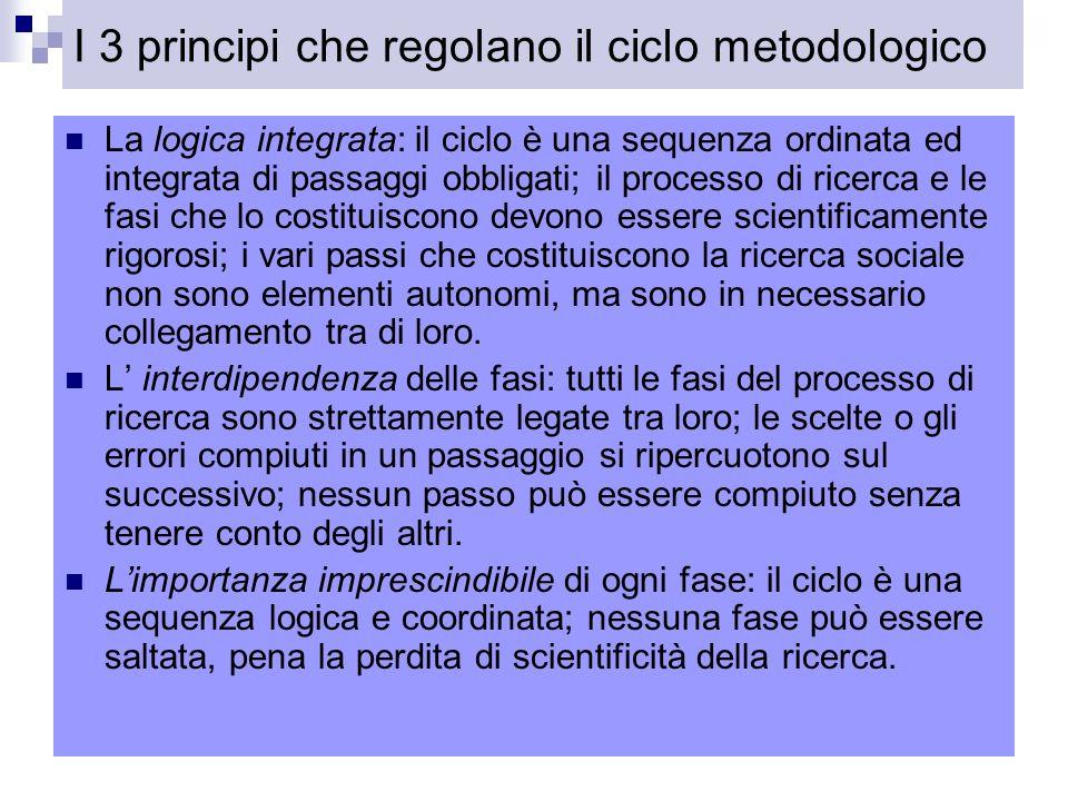 I 3 principi che regolano il ciclo metodologico La logica integrata: il ciclo è una sequenza ordinata ed integrata di passaggi obbligati; il processo di ricerca e le fasi che lo costituiscono devono essere scientificamente rigorosi; i vari passi che costituiscono la ricerca sociale non sono elementi autonomi, ma sono in necessario collegamento tra di loro.