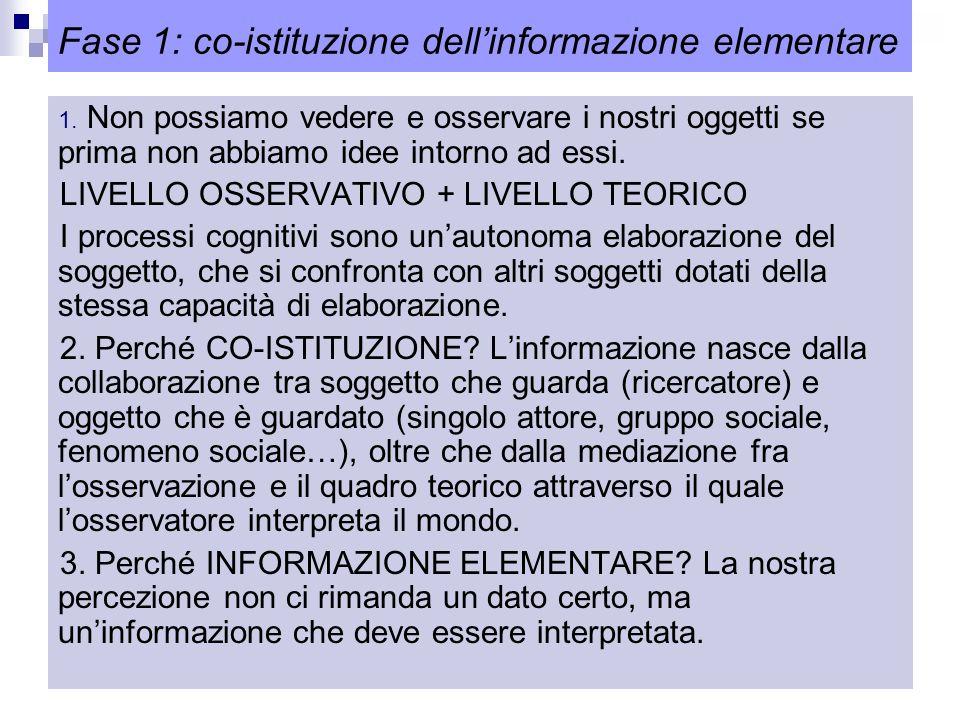 Fase 1: co-istituzione dell'informazione elementare 1. Non possiamo vedere e osservare i nostri oggetti se prima non abbiamo idee intorno ad essi. LIV