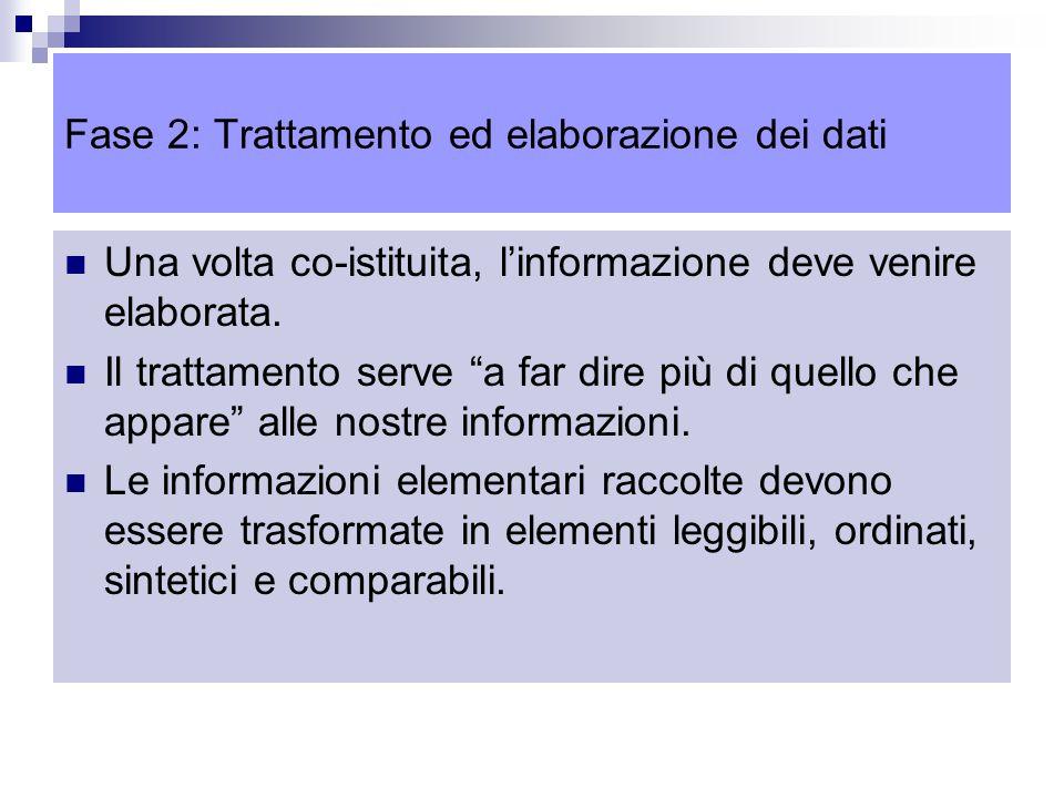 """Fase 2: Trattamento ed elaborazione dei dati Una volta co-istituita, l'informazione deve venire elaborata. Il trattamento serve """"a far dire più di que"""