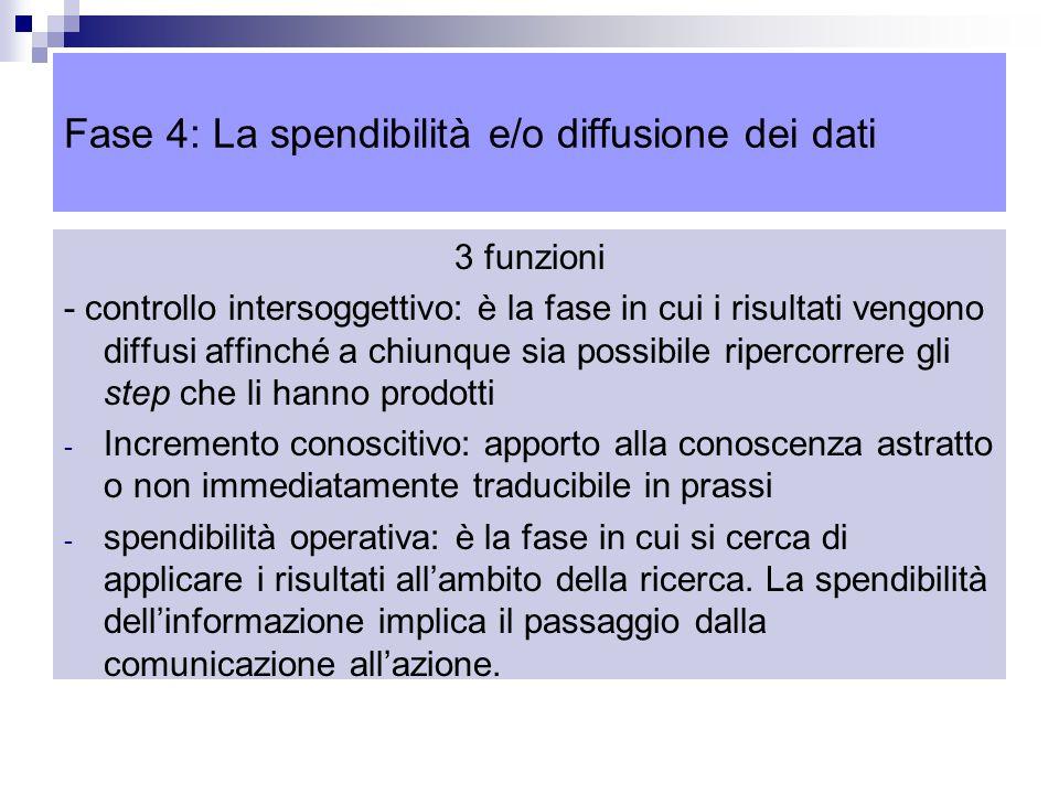 Fase 4: La spendibilità e/o diffusione dei dati 3 funzioni - controllo intersoggettivo: è la fase in cui i risultati vengono diffusi affinché a chiunq