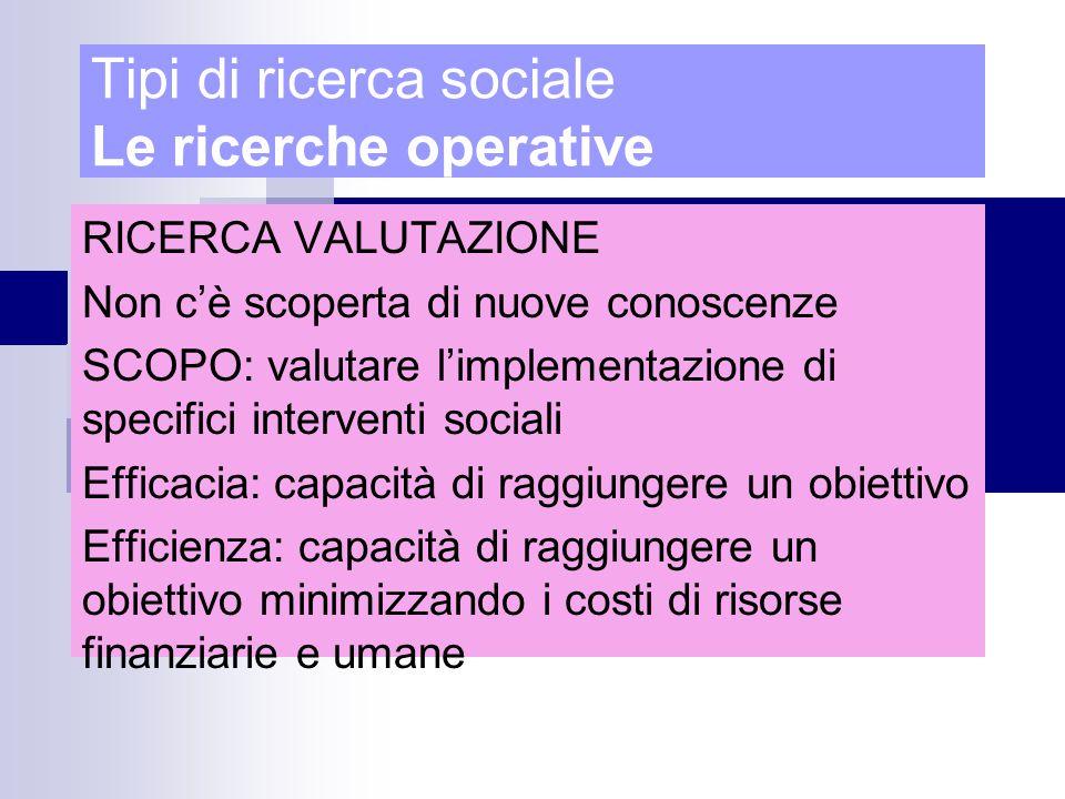Tipi di ricerca sociale Le ricerche operative RICERCA VALUTAZIONE Non c'è scoperta di nuove conoscenze SCOPO: valutare l'implementazione di specifici