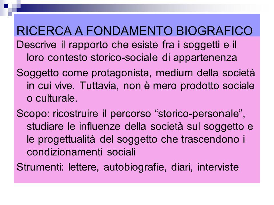 RICERCA A FONDAMENTO BIOGRAFICO Descrive il rapporto che esiste fra i soggetti e il loro contesto storico-sociale di appartenenza Soggetto come protagonista, medium della società in cui vive.