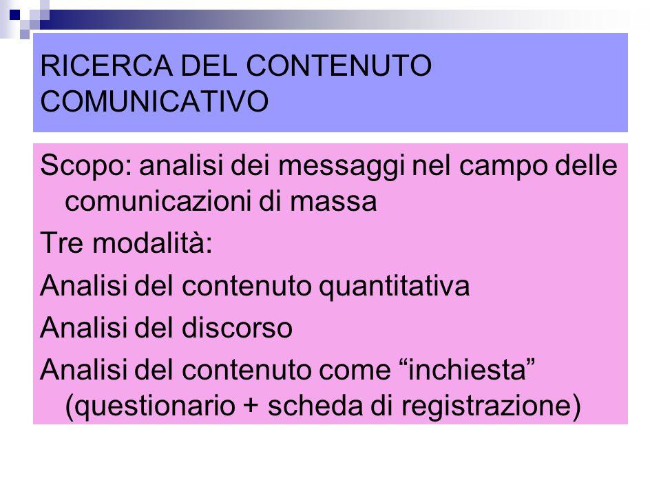 RICERCA DEL CONTENUTO COMUNICATIVO Scopo: analisi dei messaggi nel campo delle comunicazioni di massa Tre modalità: Analisi del contenuto quantitativa