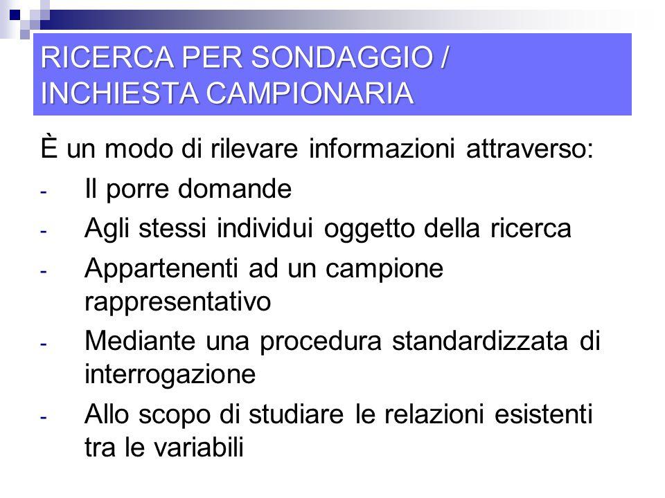RICERCA PER SONDAGGIO / INCHIESTA CAMPIONARIA È un modo di rilevare informazioni attraverso: - Il porre domande - Agli stessi individui oggetto della
