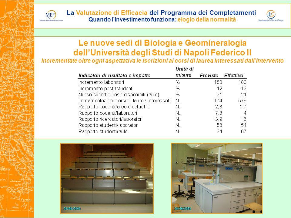 La Valutazione di Efficacia del Programma dei Completamenti Quando l'investimento funziona: elogio della normalità Le nuove sedi di Biologia e Geomine