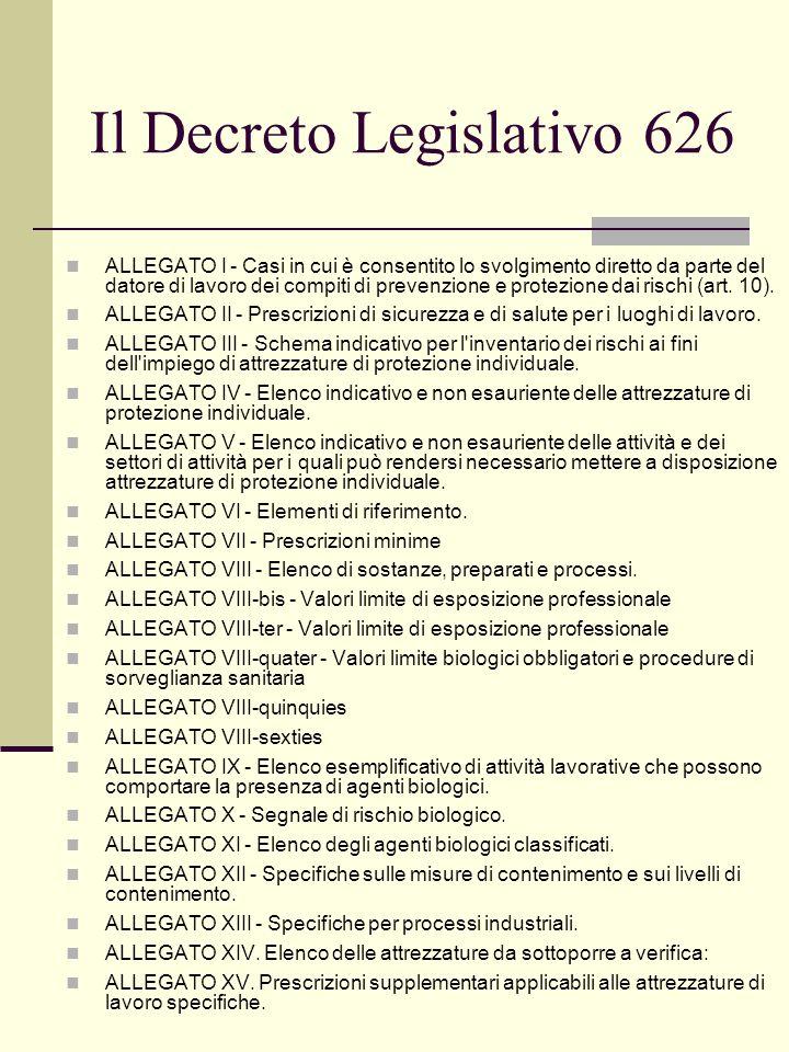 Il Decreto Legislativo 626 ALLEGATO I - Casi in cui è consentito lo svolgimento diretto da parte del datore di lavoro dei compiti di prevenzione e protezione dai rischi (art.