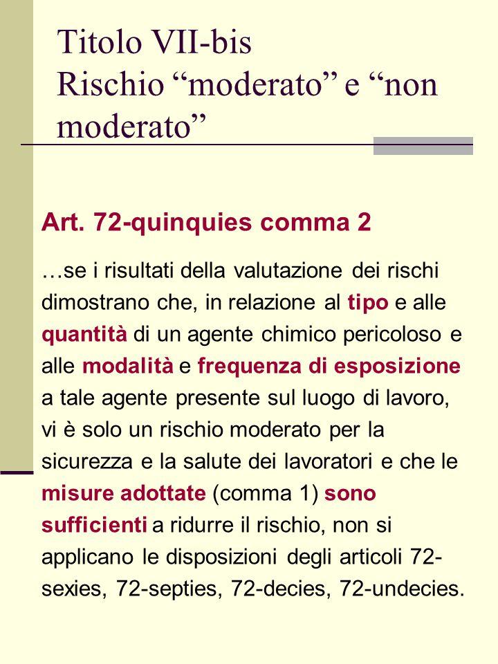 Titolo VII-bis Rischio moderato e non moderato Art.