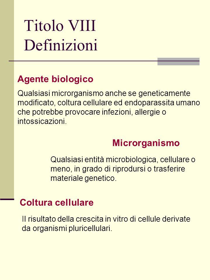 Titolo VIII Definizioni Agente biologico Qualsiasi microrganismo anche se geneticamente modificato, coltura cellulare ed endoparassita umano che potrebbe provocare infezioni, allergie o intossicazioni.