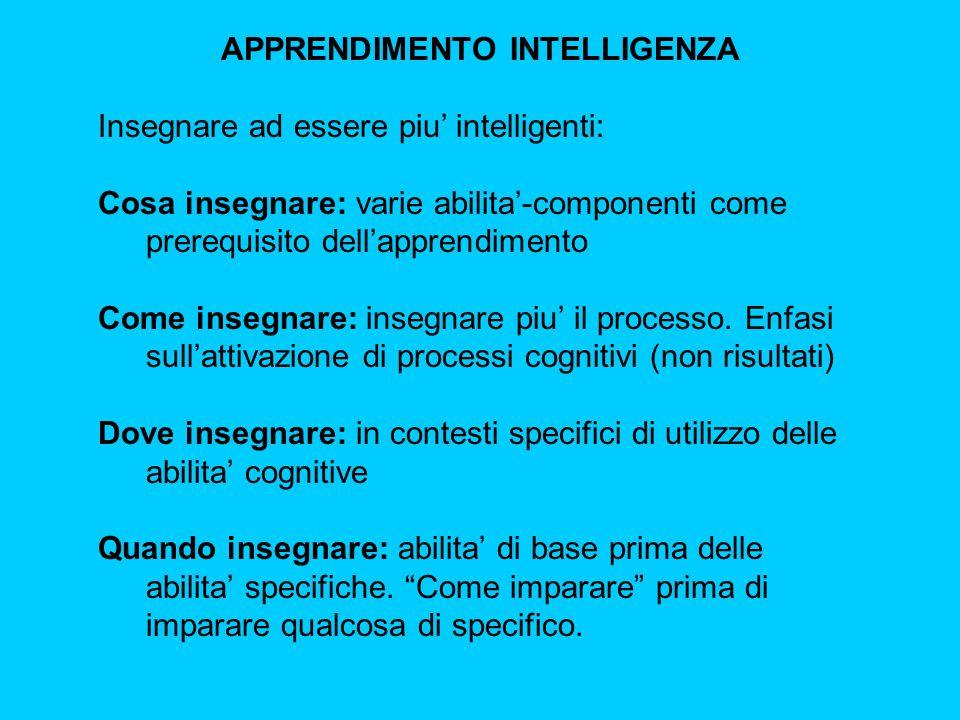 APPRENDIMENTO INTELLIGENZA Insegnare ad essere piu' intelligenti: Cosa insegnare: varie abilita'-componenti come prerequisito dell'apprendimento Come insegnare: insegnare piu' il processo.