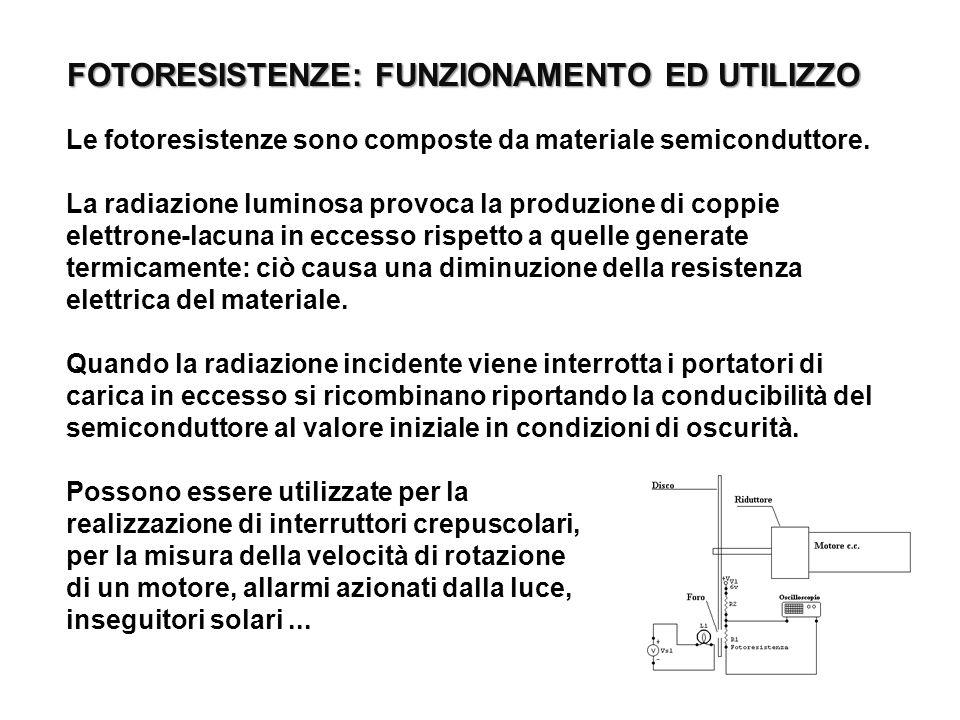 FOTORESISTENZE: FUNZIONAMENTO ED UTILIZZO 2 Le fotoresistenze sono composte da materiale semiconduttore. La radiazione luminosa provoca la produzione