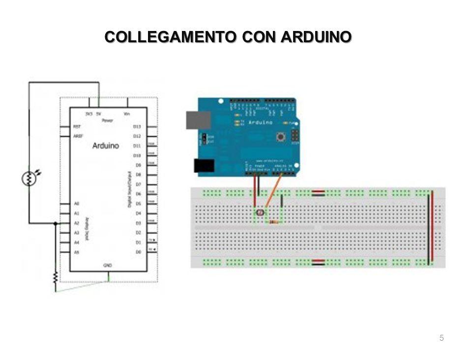 PRIMA PROVA DI LABORATORIO 6 Misura dell'intensità luminosa e lettura dei dati su computer mediante l'uso del microcontrollore Arduino Definizione variabili 1 tipo integer a cui assegnare il pin analogico a cui si collegano FR1 e R2 2 tipo integer in cui memorizzare il valore del sensore Void setup Inizializzazione della comunicazione seriale tra  C e PC a 9600 baud; indicazione dell'utilizzo del pin analogico come ingresso Void loop lettura con la funzione analogRead(pin) del valore del sensore scrittura sul monitor seriale del valore letto (println - scrittura con a capo) ritardo di un secondo prima di un nuovo loop