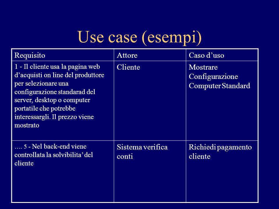 Use case (esempi) RequisitoAttoreCaso d'uso 1 - Il cliente usa la pagina web d'acquisti on line del produttore per selezionare una configurazione standarad del server, desktop o computer portatile che potrebbe interessargli.