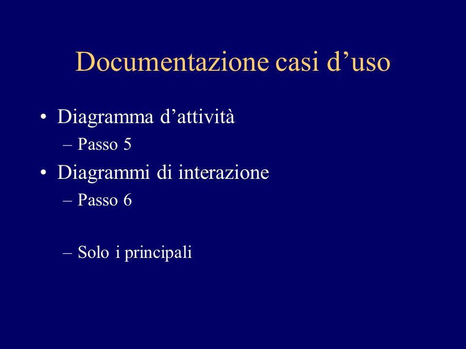Documentazione casi d'uso Diagramma d'attività –Passo 5 Diagrammi di interazione –Passo 6 –Solo i principali