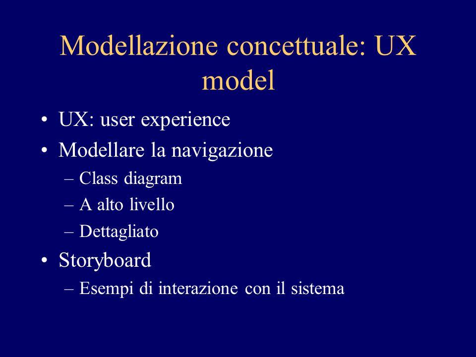Modellazione concettuale: UX model UX: user experience Modellare la navigazione –Class diagram –A alto livello –Dettagliato Storyboard –Esempi di interazione con il sistema