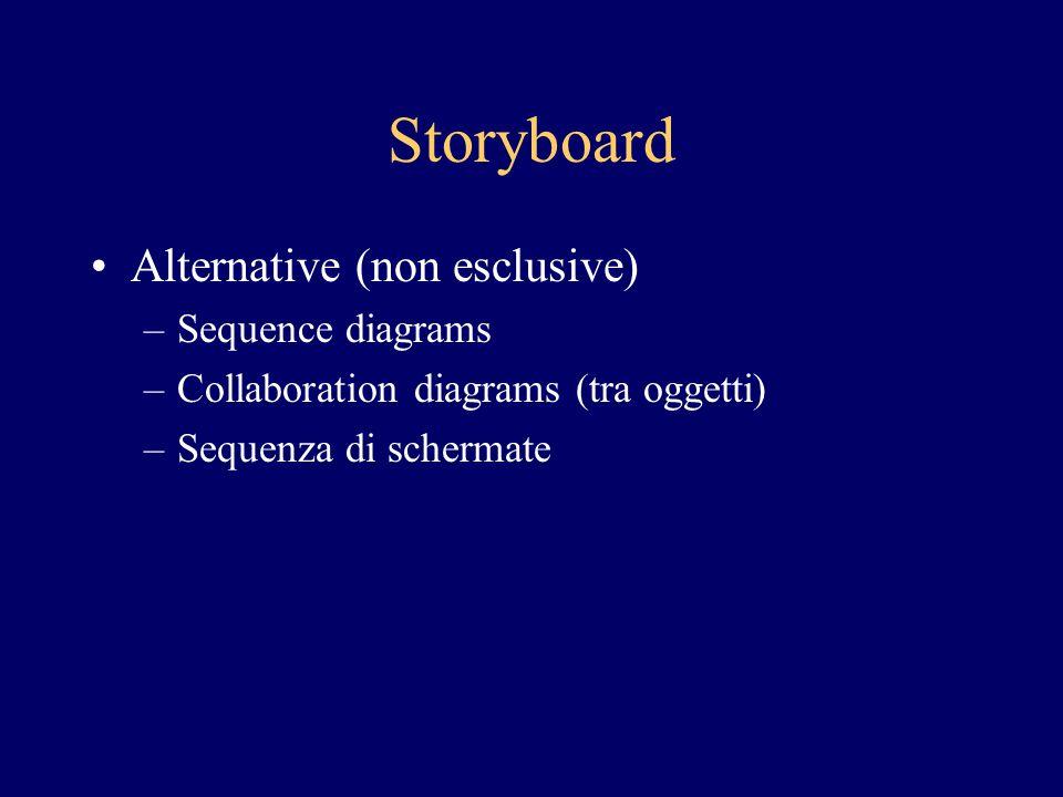 Storyboard Alternative (non esclusive) –Sequence diagrams –Collaboration diagrams (tra oggetti) –Sequenza di schermate