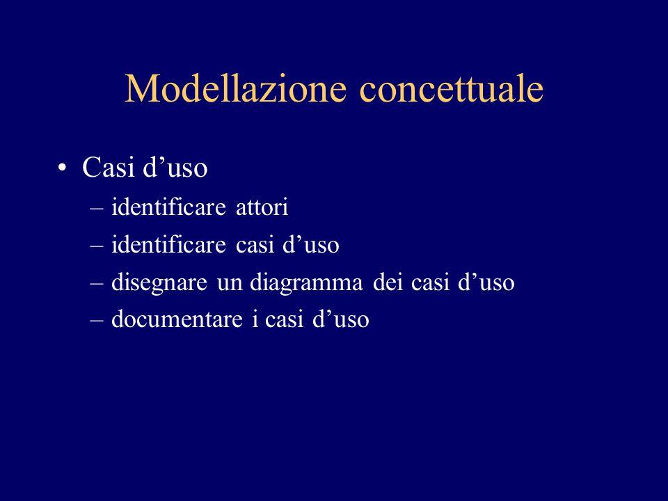 Modellazione concettuale Casi d'uso –identificare attori –identificare casi d'uso –disegnare un diagramma dei casi d'uso –documentare i casi d'uso