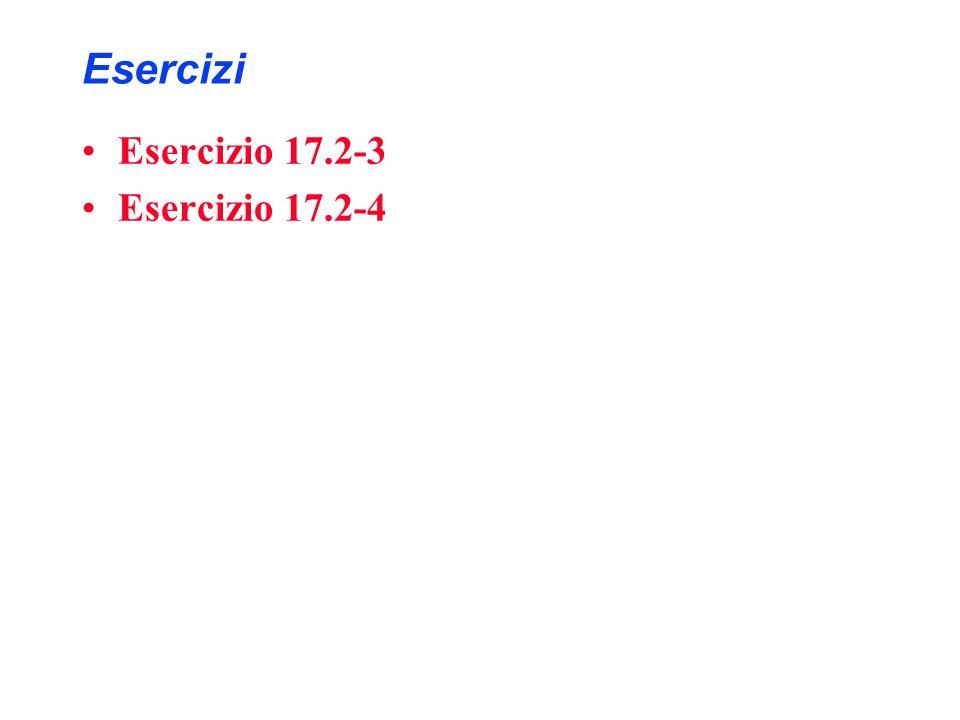 Esercizi Esercizio 17.2-3 Esercizio 17.2-4