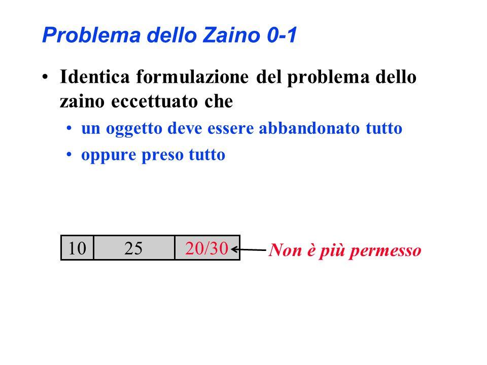 Problema dello Zaino 0-1 Identica formulazione del problema dello zaino eccettuato che un oggetto deve essere abbandonato tutto oppure preso tutto 10 25 20/30 Non è più permesso