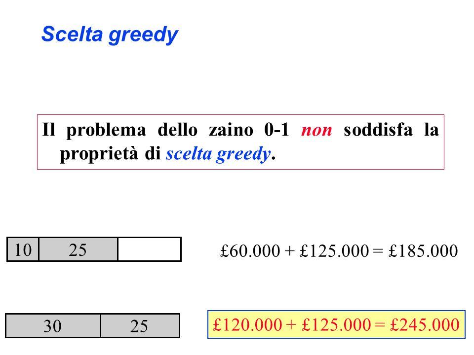Scelta greedy Il problema dello zaino 0-1 non soddisfa la proprietà di scelta greedy.