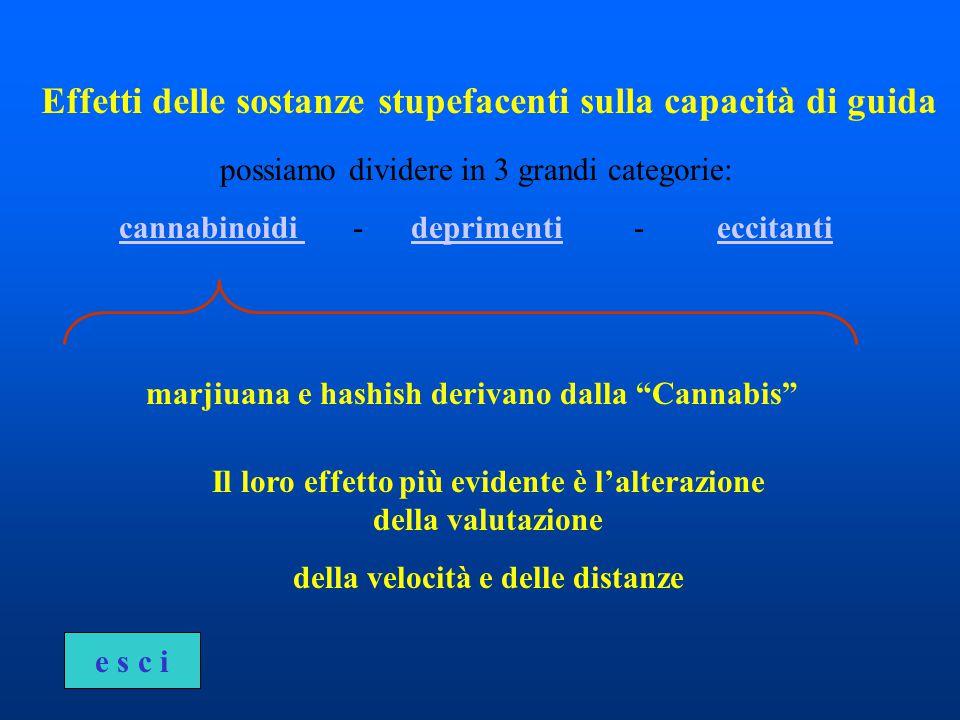 marjiuana e hashish derivano dalla Cannabis Il loro effetto più evidente è l'alterazione della valutazione della velocità e delle distanze possiamo dividere in 3 grandi categorie: cannabinoidi cannabinoidi - deprimenti - eccitantideprimentieccitanti e s c i Effetti delle sostanze stupefacenti sulla capacità di guida