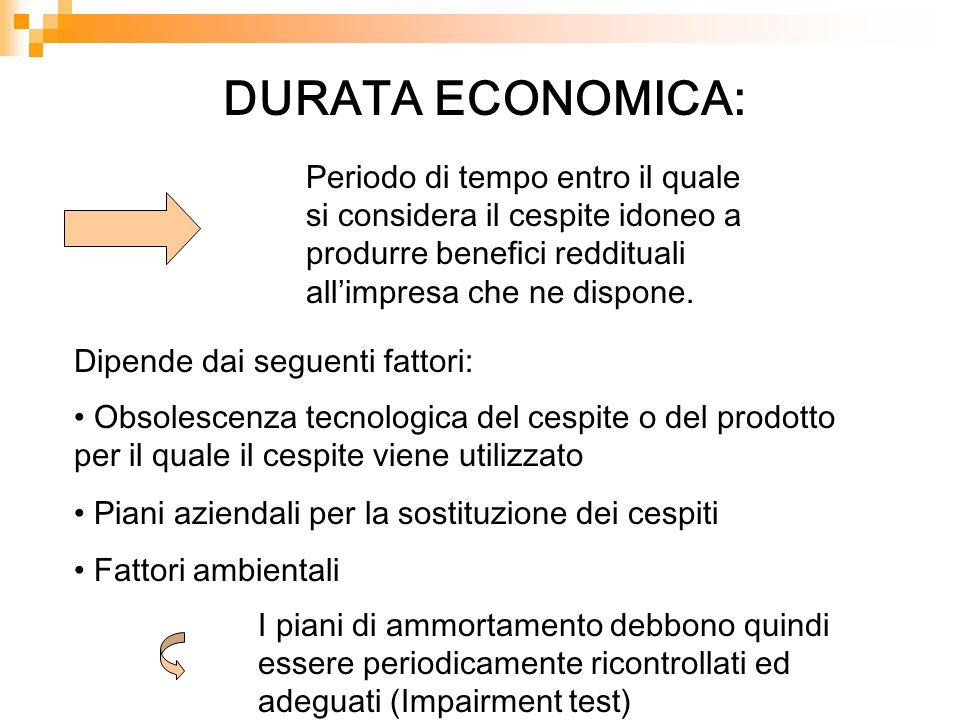 DURATA ECONOMICA: Periodo di tempo entro il quale si considera il cespite idoneo a produrre benefici reddituali all'impresa che ne dispone. Dipende da