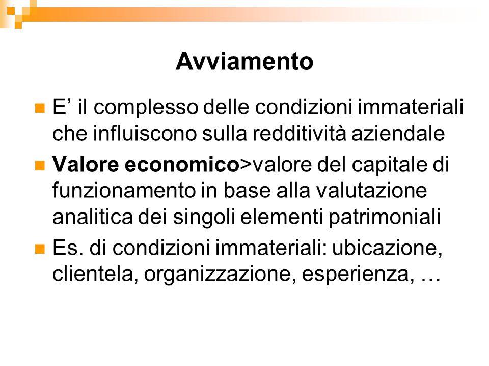 E' il complesso delle condizioni immateriali che influiscono sulla redditività aziendale Valore economico>valore del capitale di funzionamento in base
