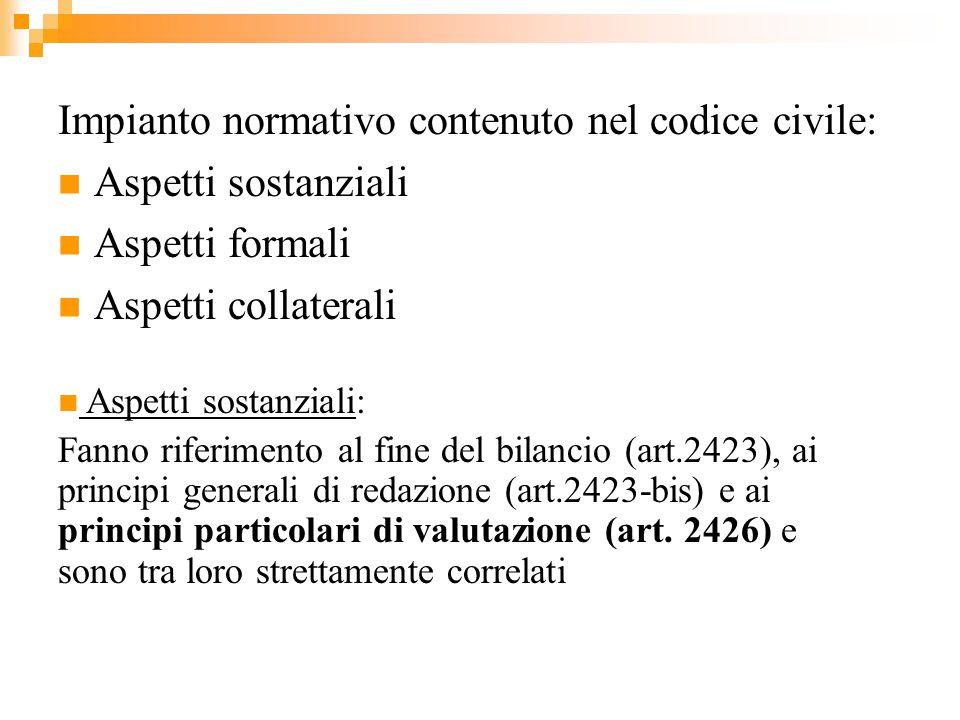 Devono essere iscritti secondo il valore presumibile di realizzazione, punto 8) art.