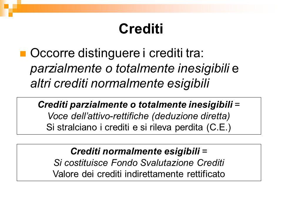 Occorre distinguere i crediti tra: parzialmente o totalmente inesigibili e altri crediti normalmente esigibili Crediti Crediti parzialmente o totalmen
