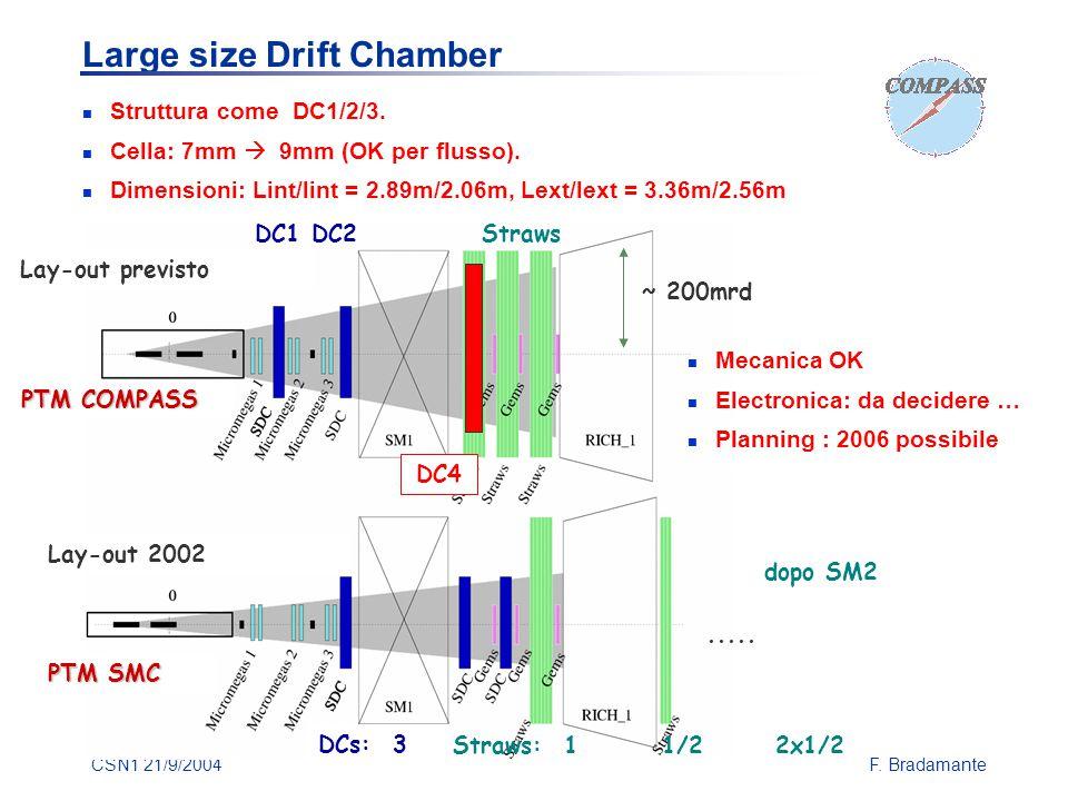 CSN1 21/9/2004F. Bradamante DCs: 3 Straws: 1 1/2 2x1/2 dopo SM2.....