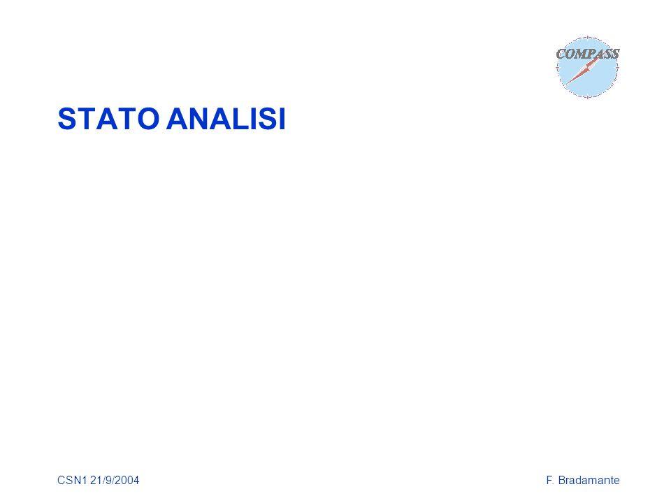 CSN1 21/9/2004F. Bradamante STATO ANALISI