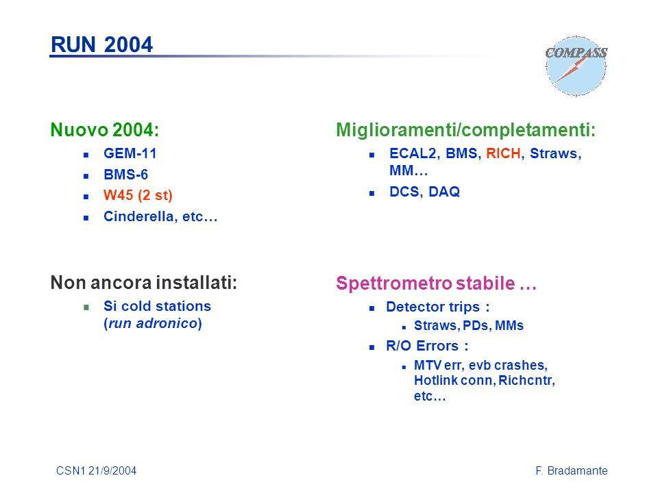 CSN1 21/9/2004F.