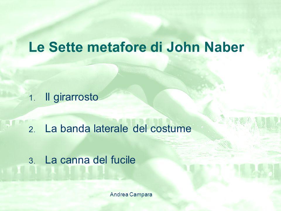 Le Sette metafore di John Naber 1. Il girarrosto 2. La banda laterale del costume 3. La canna del fucile Andrea Campara