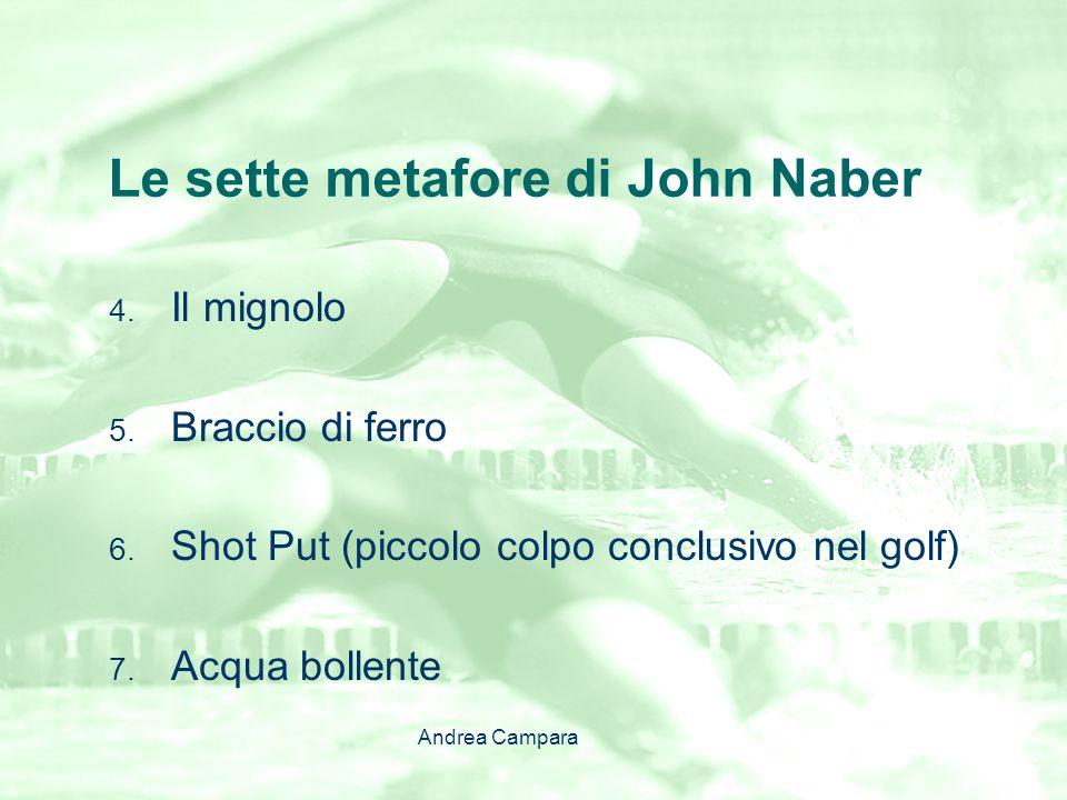 Le sette metafore di John Naber 4. Il mignolo 5. Braccio di ferro 6. Shot Put (piccolo colpo conclusivo nel golf) 7. Acqua bollente Andrea Campara