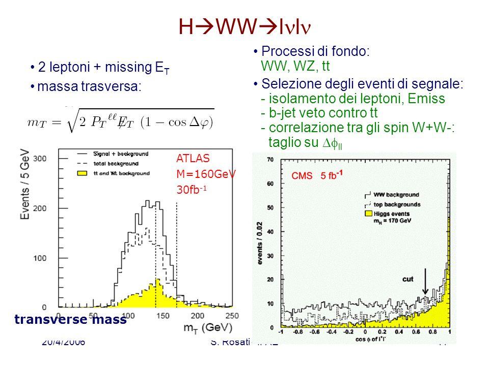 20/4/2006S. Rosati - IFAE11 H  WW  l l transverse mass ATLAS M=160GeV 30fb -1 2 leptoni + missing E T massa trasversa: Processi di fondo: WW, WZ, tt
