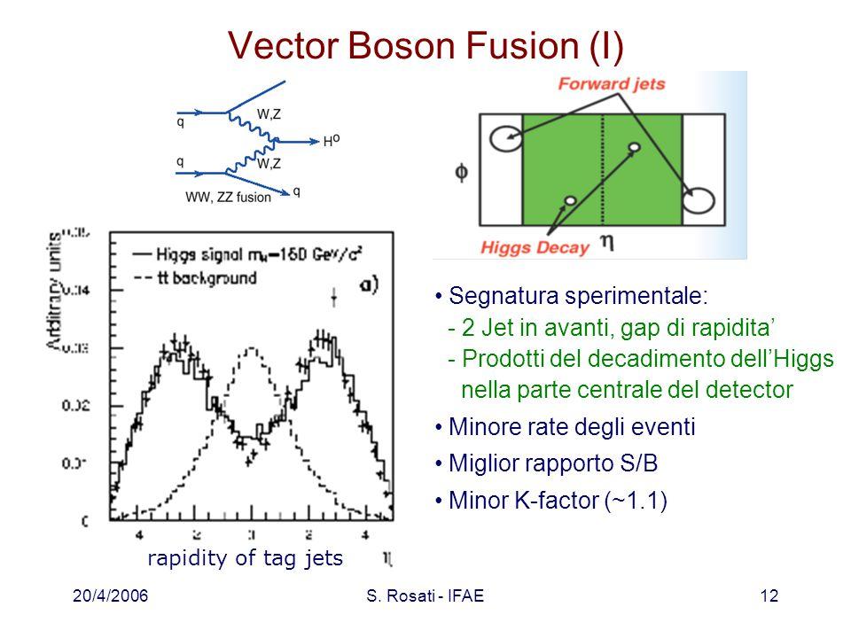 20/4/2006S. Rosati - IFAE12 Vector Boson Fusion (I) Segnatura sperimentale: - 2 Jet in avanti, gap di rapidita' - Prodotti del decadimento dell'Higgs