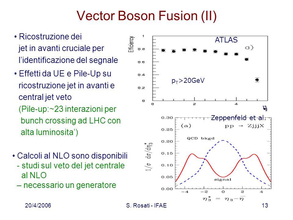 20/4/2006S. Rosati - IFAE13 Vector Boson Fusion (II) p T >20GeV ATLAS  Ricostruzione dei jet in avanti cruciale per l'identificazione del segnale Eff
