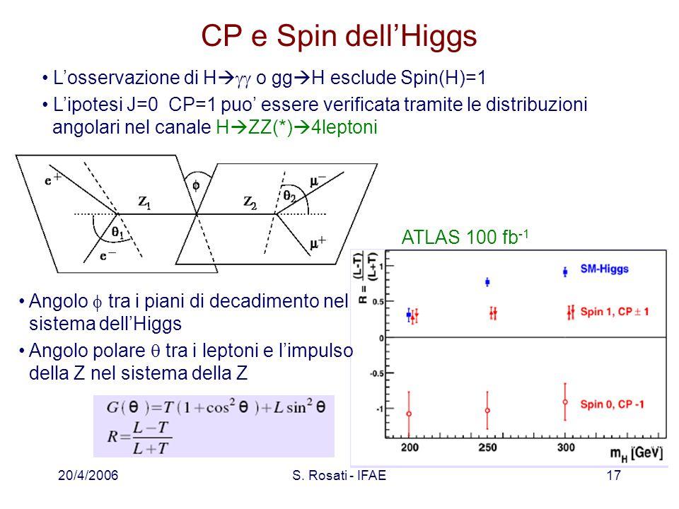 20/4/2006S. Rosati - IFAE17 CP e Spin dell'Higgs L'osservazione di H   o gg  H esclude Spin(H)=1 L'ipotesi J=0 CP=1 puo' essere verificata tramite