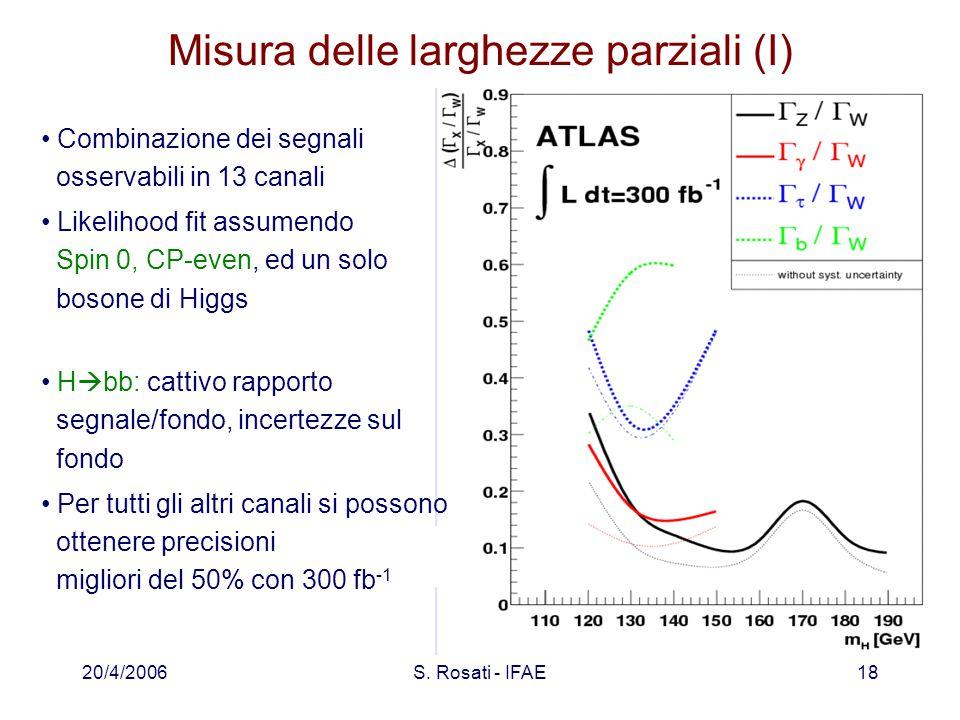 20/4/2006S. Rosati - IFAE18 Misura delle larghezze parziali (I) Combinazione dei segnali osservabili in 13 canali Likelihood fit assumendo Spin 0, CP-
