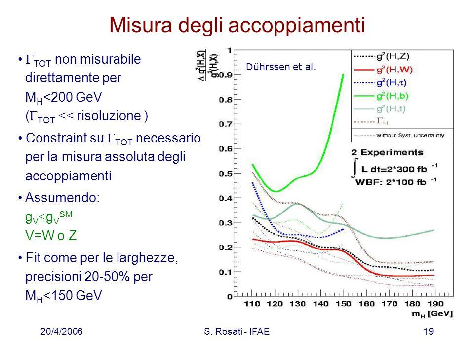 20/4/2006S. Rosati - IFAE19 Misura degli accoppiamenti Dührssen et al.  TOT non misurabile direttamente per M H <200 GeV (  TOT << risoluzione ) Con