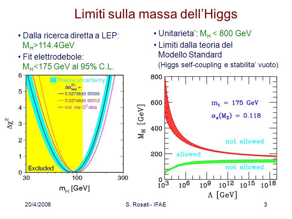 20/4/2006S. Rosati - IFAE3 Limiti sulla massa dell'Higgs Dalla ricerca diretta a LEP: M H >114.4GeV Fit elettrodebole: M H <175 GeV al 95% C.L. Unitar