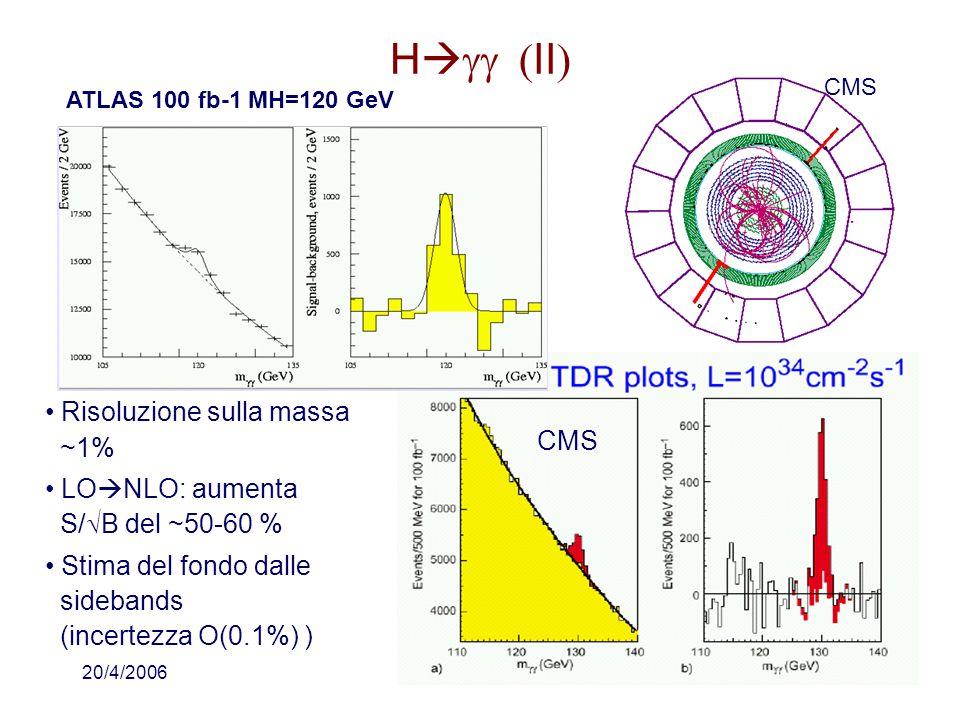 20/4/2006S. Rosati - IFAE8 H   II  CMS ATLAS 100 fb-1 MH=120 GeV Risoluzione sulla massa ~1% LO  NLO: aumenta S/  B del ~50-60 % Stima del fo