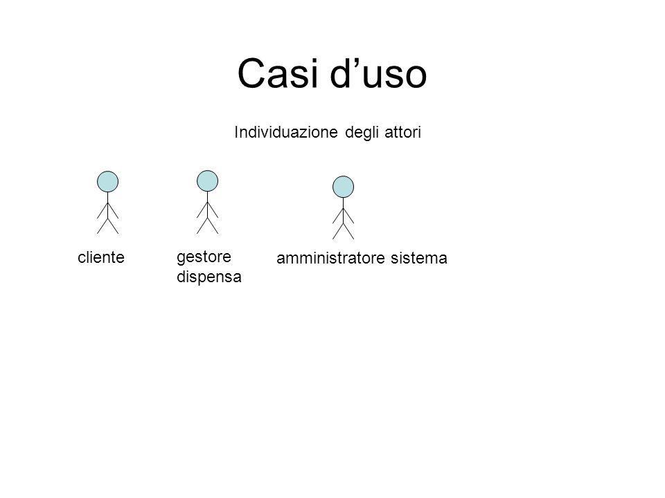Casi d'uso Individuazione degli attori cliente gestore dispensa amministratore sistema