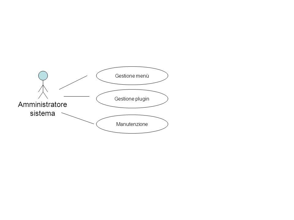 Amministratore sistema Gestione menù Gestione plugin Manutenzione